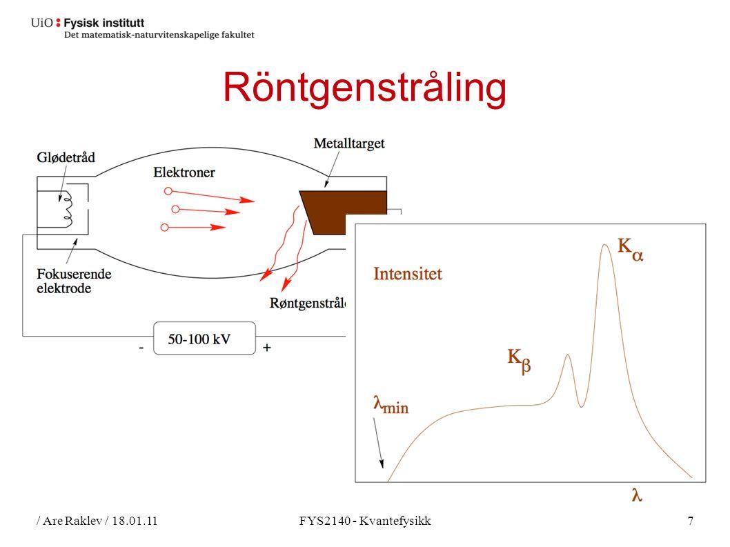 / Are Raklev / 23.01.11FYS2140 - Kvantefysikk8 Comptons eksperiment E γ = 10-100 keV