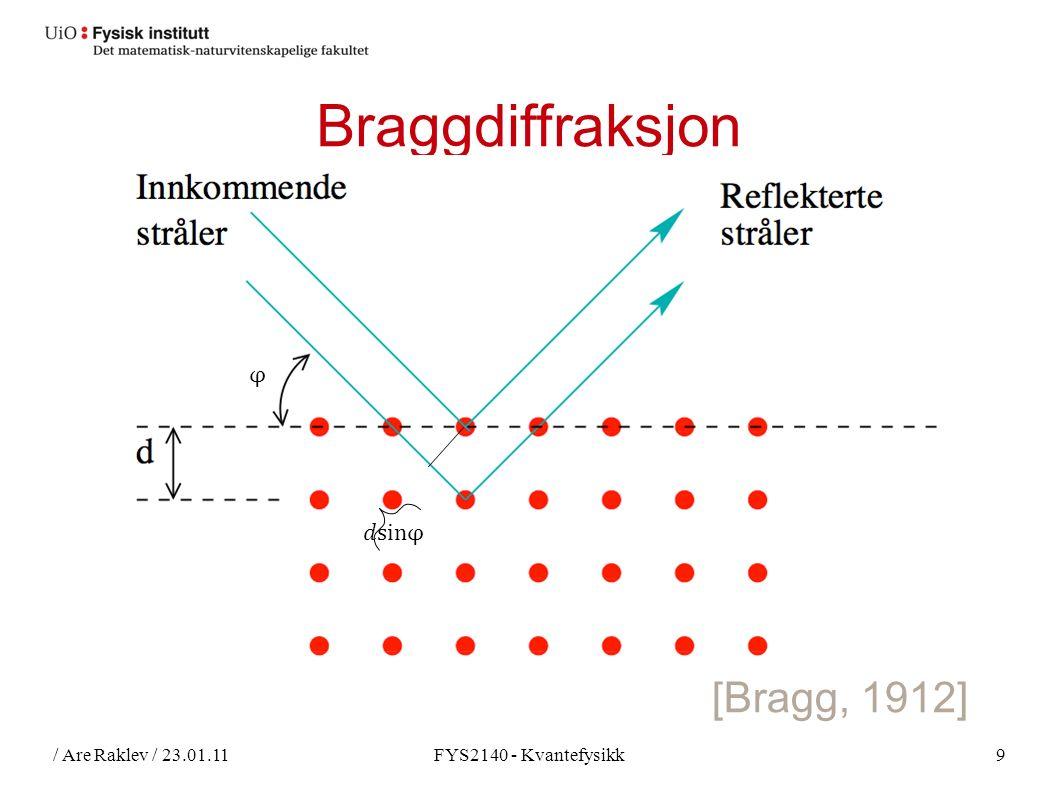 / Are Raklev / 23.01.11FYS2140 - Kvantefysikk9 Braggdiffraksjon [Bragg, 1912]