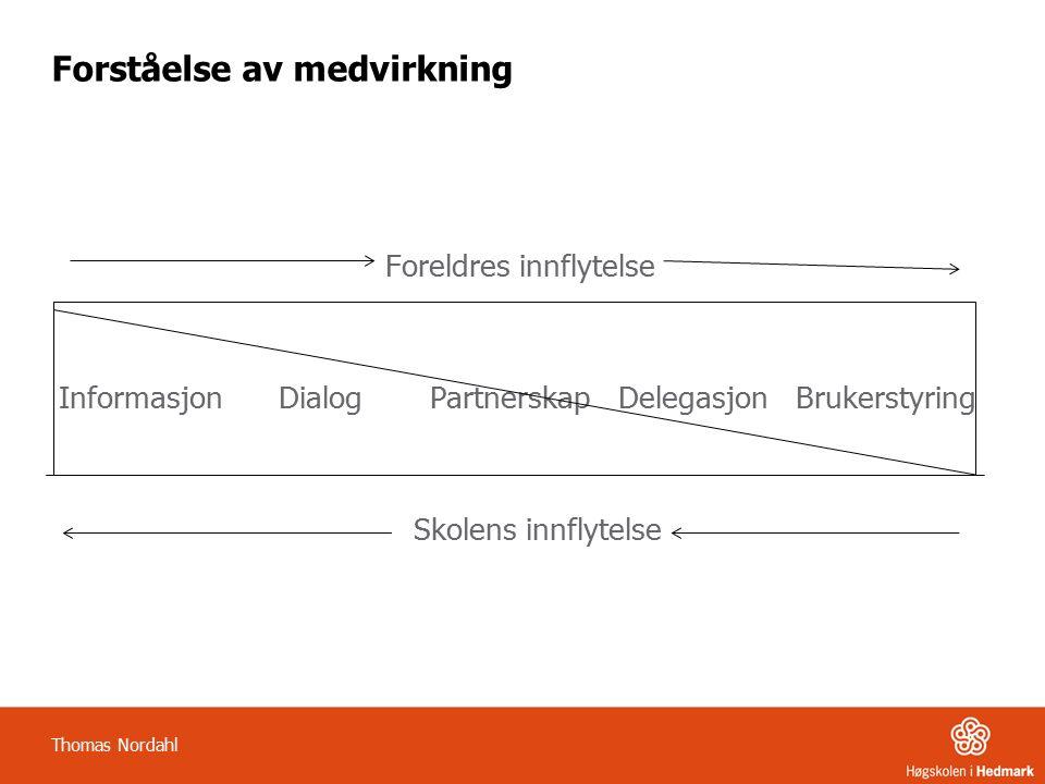 Forståelse av medvirkning Foreldres innflytelse Informasjon Dialog Partnerskap Delegasjon Brukerstyring Skolens innflytelse Thomas Nordahl