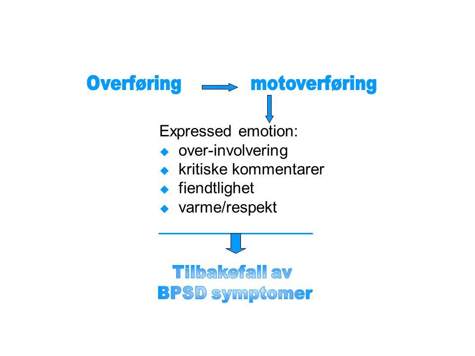 Expressed emotion: u over-involvering u kritiske kommentarer u fiendtlighet u varme/respekt