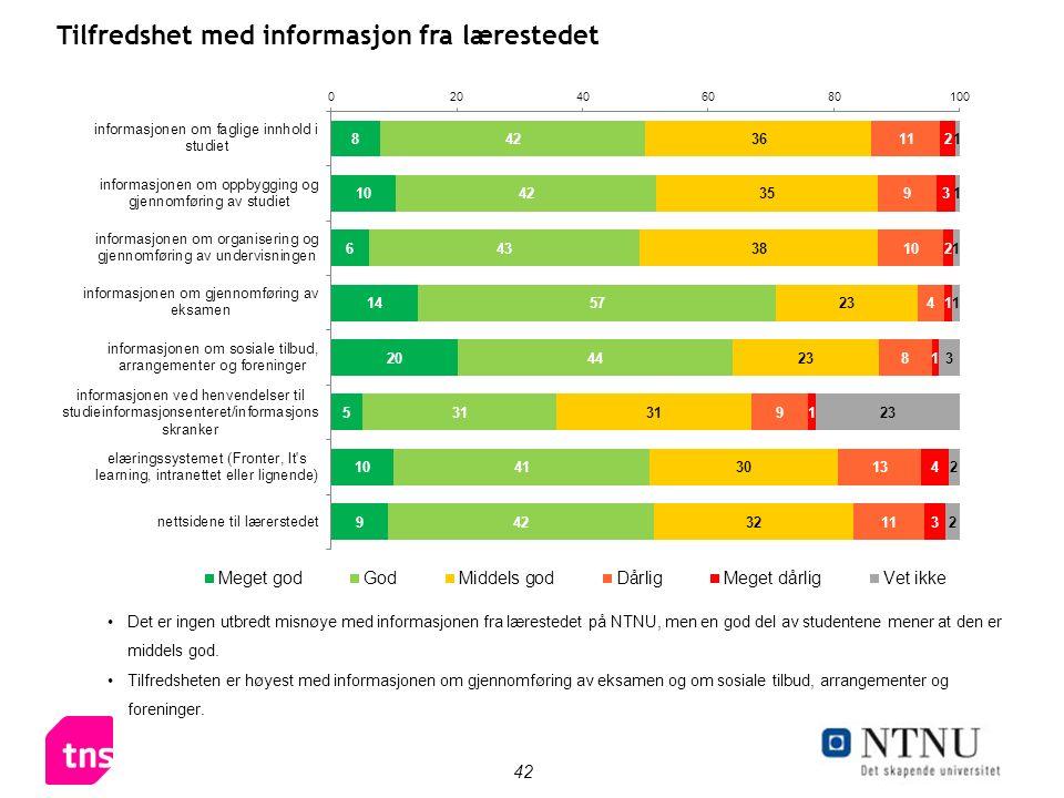 42 Tilfredshet med informasjon fra lærestedet Det er ingen utbredt misnøye med informasjonen fra lærestedet på NTNU, men en god del av studentene mener at den er middels god.
