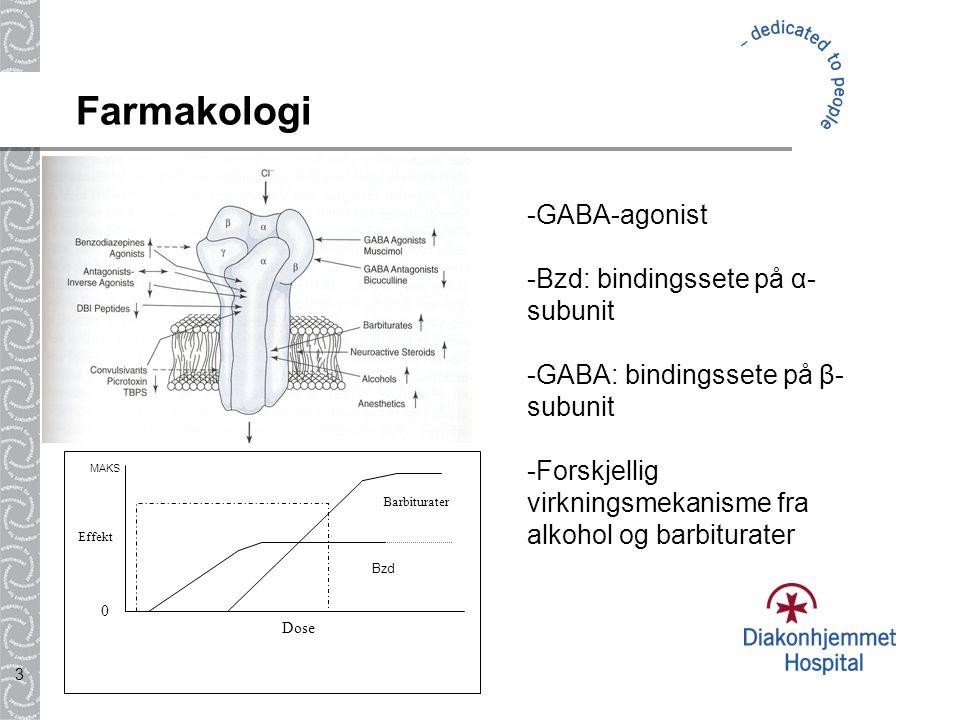 3 Farmakologi -GABA-agonist -Bzd: bindingssete på α- subunit -GABA: bindingssete på β- subunit -Forskjellig virkningsmekanisme fra alkohol og barbitur
