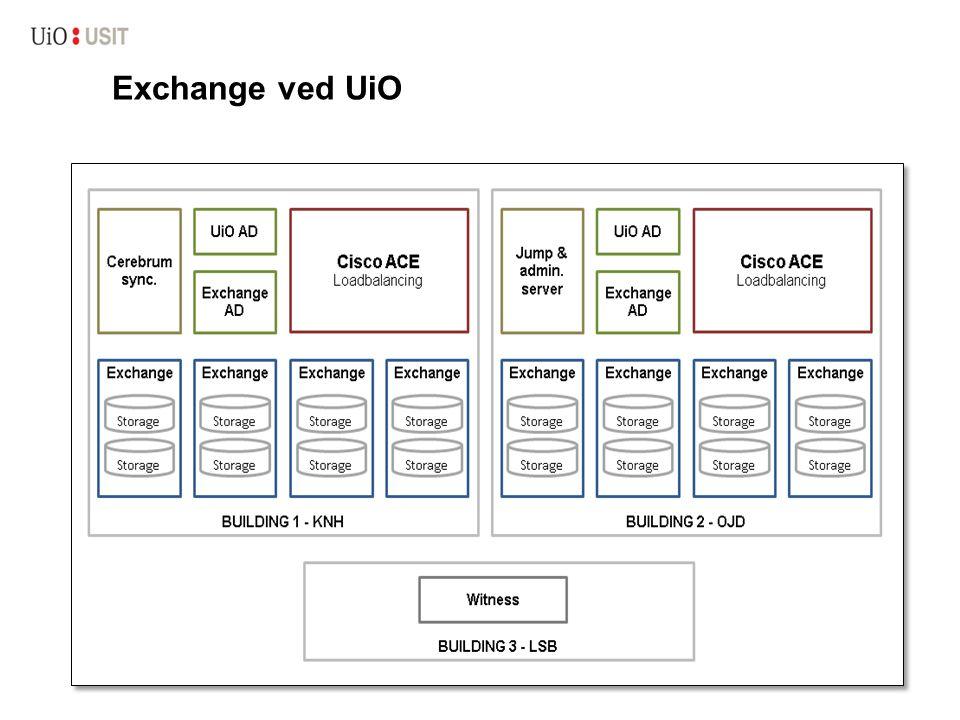 Noen begreper – Exchange CAS – Client Access Server –Ansvarlig for alle protokoller, dvs kommunikasjon ut/inn.