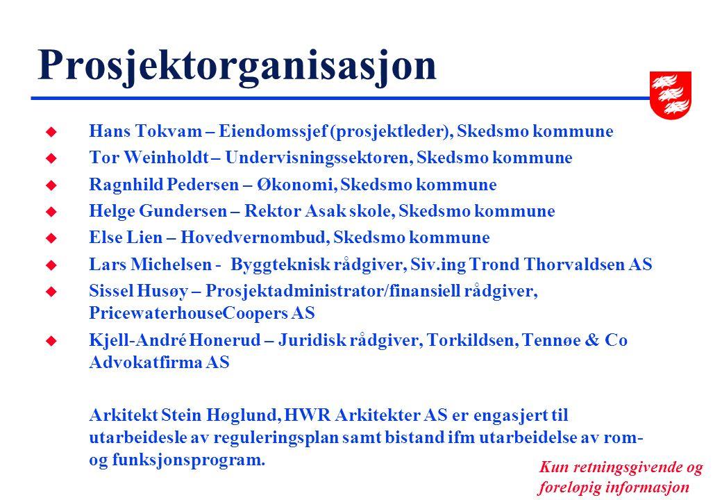 Presentasjon av prosjektet u Arkitekt Stein Høglund, HRW Arkitekter  Dagens situasjon  Kommunens behov  Status regulering/prosjekt Kun retningsgivende og foreløpig informasjon