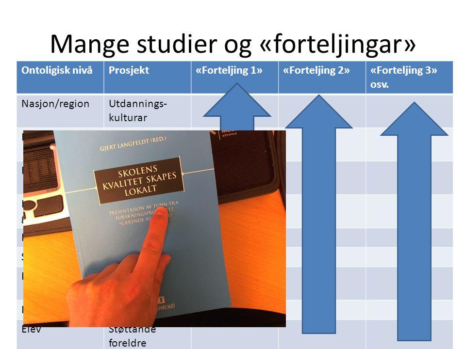 Mange studier og «forteljingar» Ontoligisk nivåProsjekt«Forteljing 1»«Forteljing 2»«Forteljing 3» osv.