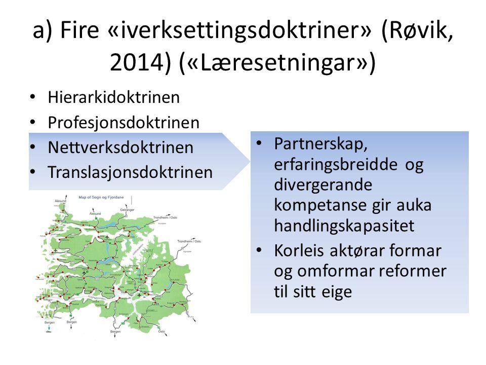 a) Fire «iverksettingsdoktriner» (Røvik, 2014) («Læresetningar») Hierarkidoktrinen Profesjonsdoktrinen Nettverksdoktrinen Translasjonsdoktrinen Partnerskap, erfaringsbreidde og divergerande kompetanse gir auka handlingskapasitet Korleis aktørar formar og omformar reformer til sitt eige