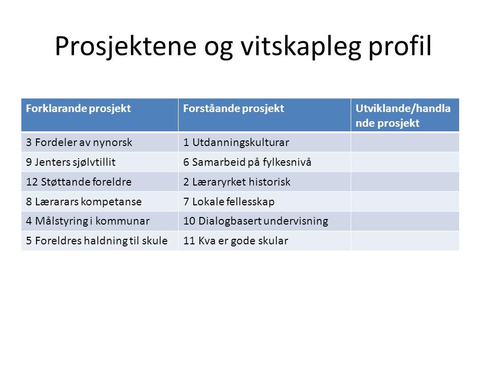 Prosjektene og komparasjon Forklarande prosjektForståande prosjekt 3 Fordeler av nynorsk1.
