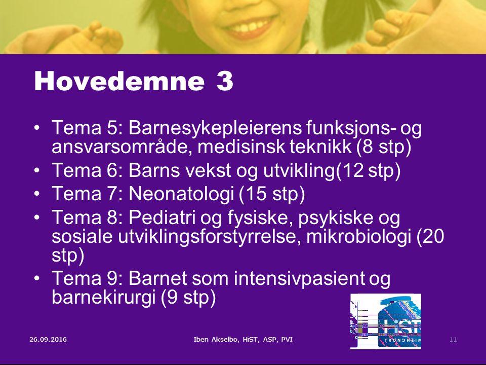 26.09.2016Iben Akselbo, HiST, ASP, PVI11 Hovedemne 3 Tema 5: Barnesykepleierens funksjons- og ansvarsområde, medisinsk teknikk (8 stp) Tema 6: Barns vekst og utvikling(12 stp) Tema 7: Neonatologi (15 stp) Tema 8: Pediatri og fysiske, psykiske og sosiale utviklingsforstyrrelse, mikrobiologi (20 stp) Tema 9: Barnet som intensivpasient og barnekirurgi (9 stp)
