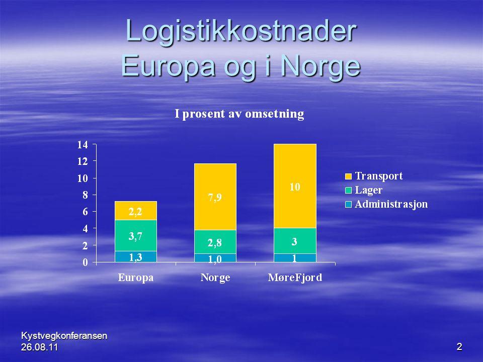 Logistikkostnader Europa og i Norge Kystvegkonferansen 26.08.112