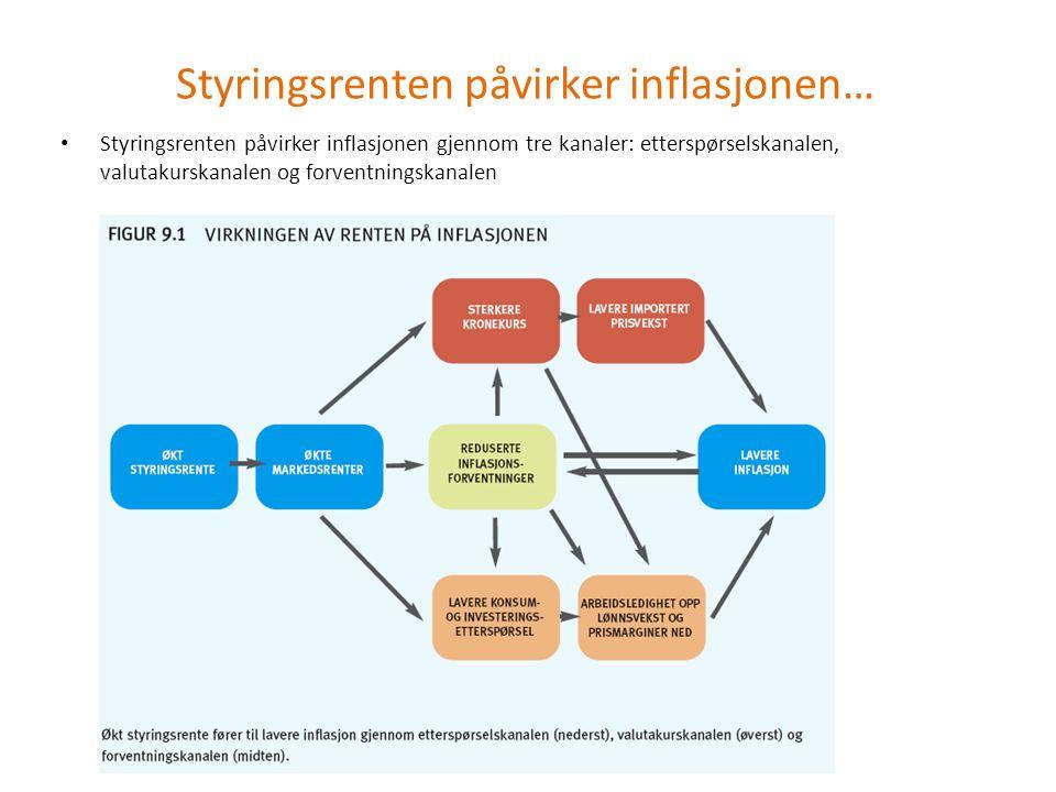 Styringsrenten påvirker inflasjonen… Styringsrenten påvirker inflasjonen gjennom tre kanaler: etterspørselskanalen, valutakurskanalen og forventningskanalen