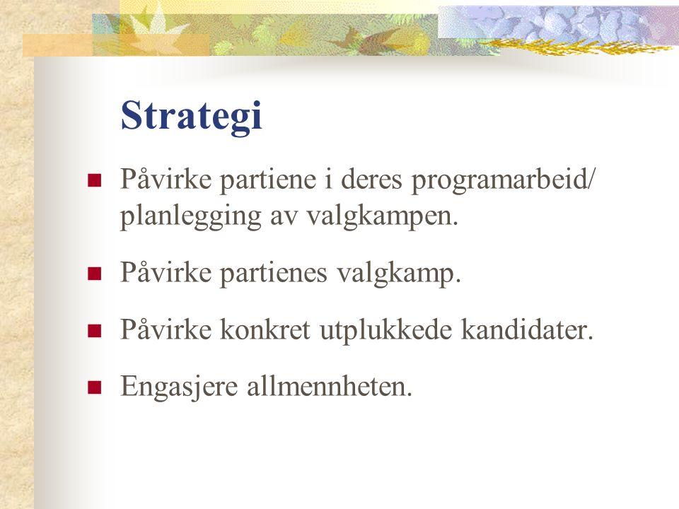 Strategi Påvirke partiene i deres programarbeid/ planlegging av valgkampen. Påvirke partienes valgkamp. Påvirke konkret utplukkede kandidater. Engasje