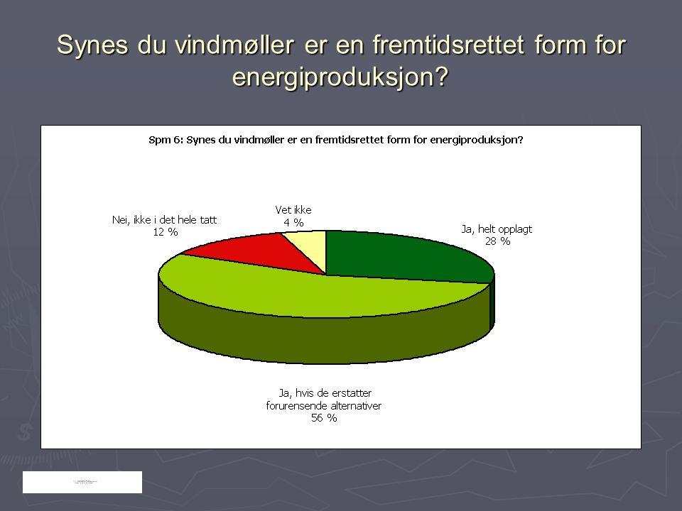 Synes du vindmøller er en fremtidsrettet form for energiproduksjon?