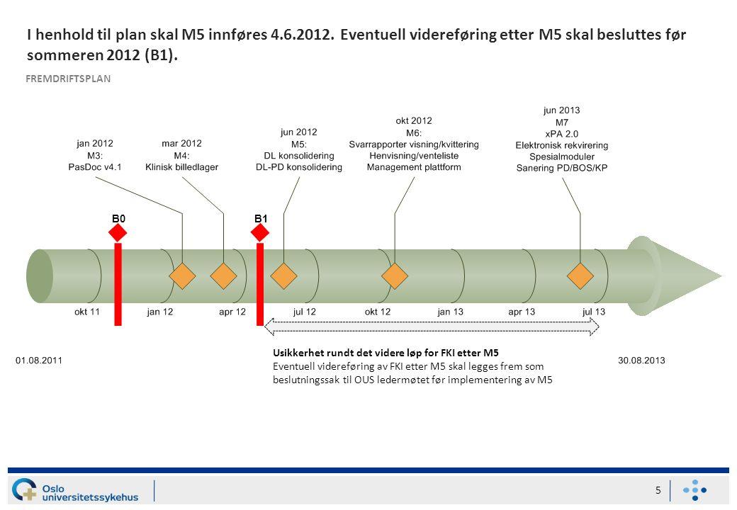 I henhold til plan skal M5 innføres 4.6.2012.