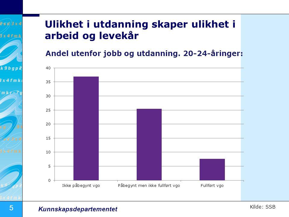 5 Kunnskapsdepartementet Ulikhet i utdanning skaper ulikhet i arbeid og levekår Andel utenfor jobb og utdanning. 20-24-åringer: Kilde: SSB