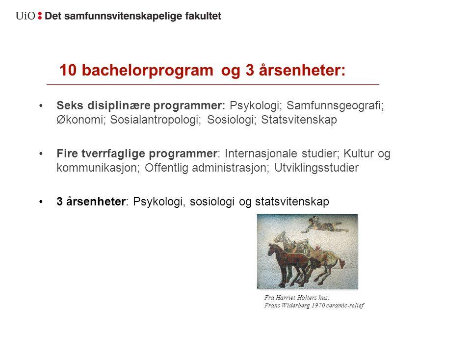 10 bachelorprogram og 3 årsenheter: Seks disiplinære programmer: Psykologi; Samfunnsgeografi; Økonomi; Sosialantropologi; Sosiologi; Statsvitenskap Fi