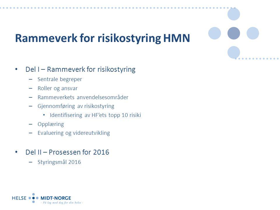 Rammeverk for risikostyring HMN Del I – Rammeverk for risikostyring – Sentrale begreper – Roller og ansvar – Rammeverkets anvendelsesområder – Gjennom