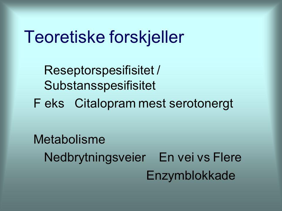 Teoretiske forskjeller Reseptorspesifisitet / Substansspesifisitet F eks Citalopram mest serotonergt Metabolisme Nedbrytningsveier En vei vs Flere Enz