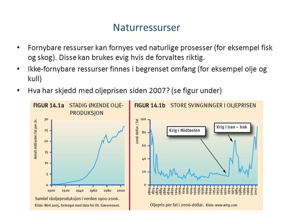 Naturressurser Fornybare ressurser kan fornyes ved naturlige prosesser (for eksempel fisk og skog).