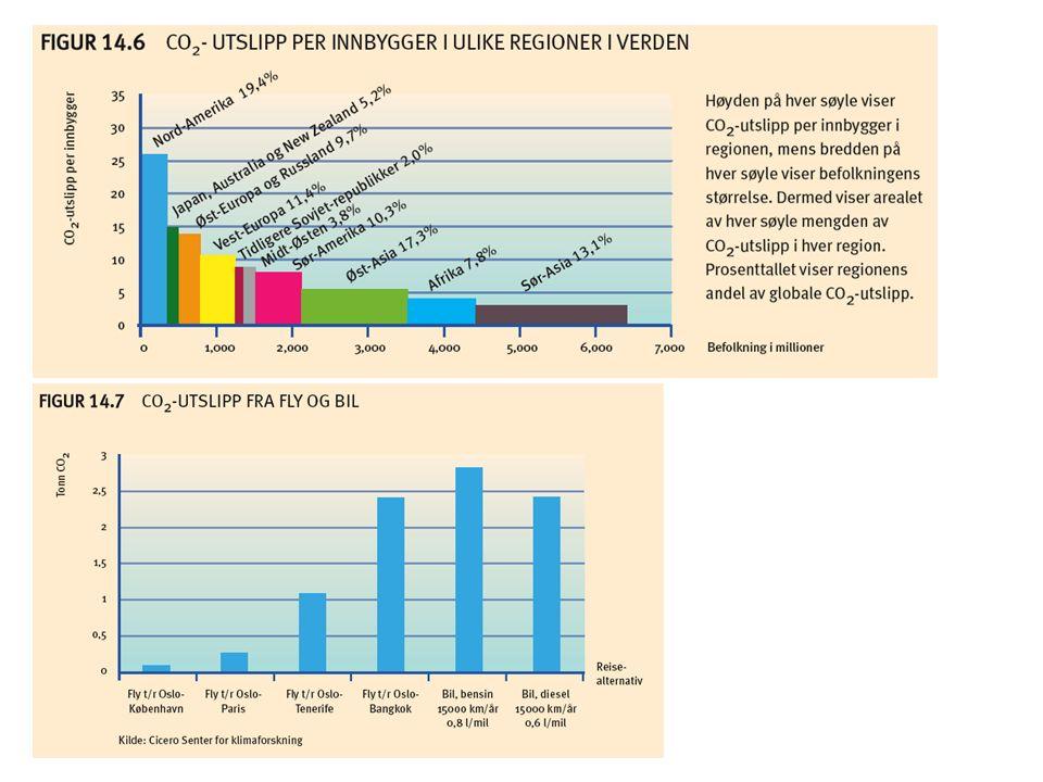 Kyotoavtalen Kyotoavtalen forplikter deltakerlandene til å redusere sine klimautslipp med til sammen minst fem prosent sammenlignet med 1990.