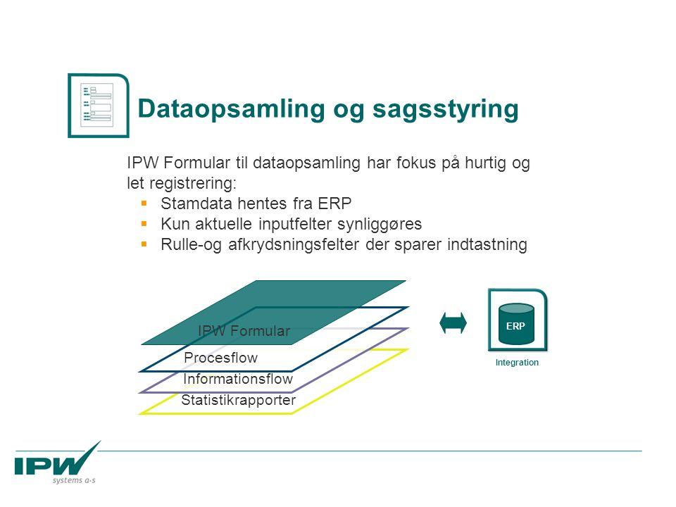 Statistikrapporter Informationsflow Procesflow Dataopsamling og sagsstyring IPW Formular til dataopsamling har fokus på hurtig og let registrering:  Stamdata hentes fra ERP  Kun aktuelle inputfelter synliggøres  Rulle-og afkrydsningsfelter der sparer indtastning IPW Formular ERP Integration