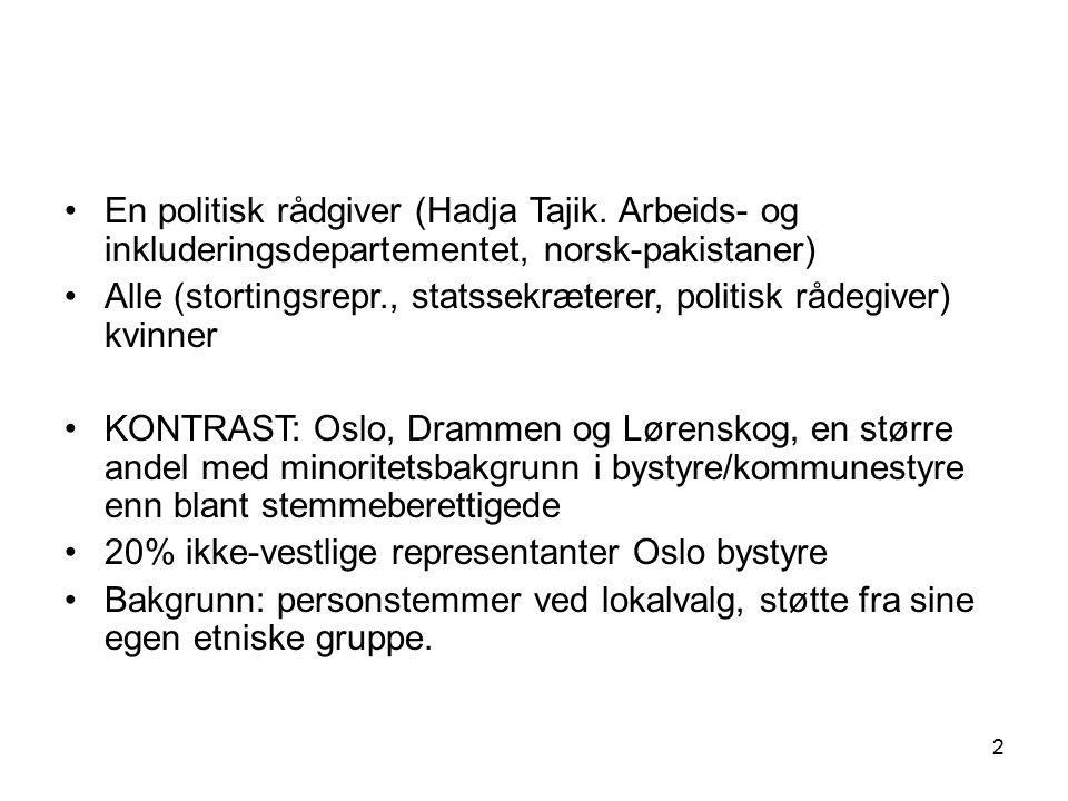 2 En politisk rådgiver (Hadja Tajik. Arbeids- og inkluderingsdepartementet, norsk-pakistaner) Alle (stortingsrepr., statssekræterer, politisk rådegive