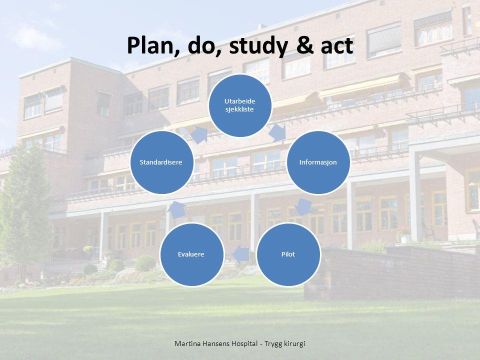 Plan, do, study & act Martina Hansens Hospital - Trygg kirurgi Utarbeide sjekkliste InformasjonPilotEvaluereStandardisere