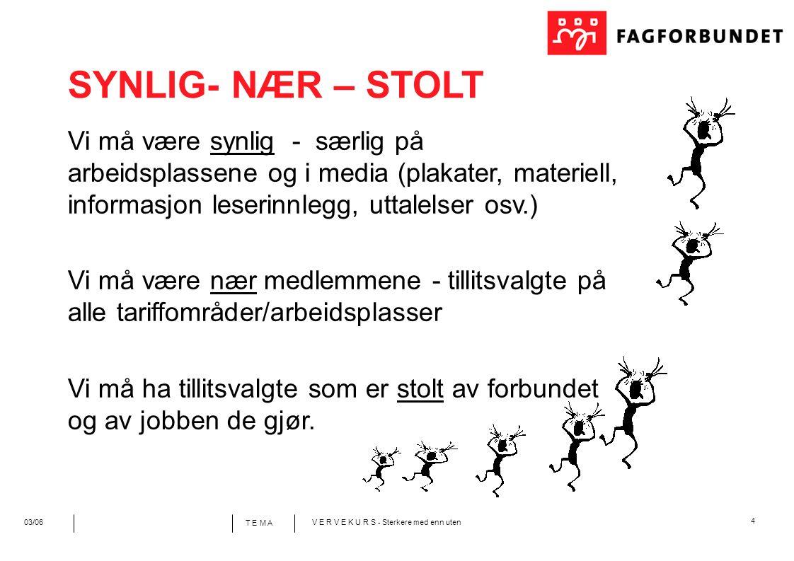 4 T E M A 03/06V E R V E K U R S - Sterkere med enn uten SYNLIG- NÆR – STOLT Vi må være synlig - særlig på arbeidsplassene og i media (plakater, mater