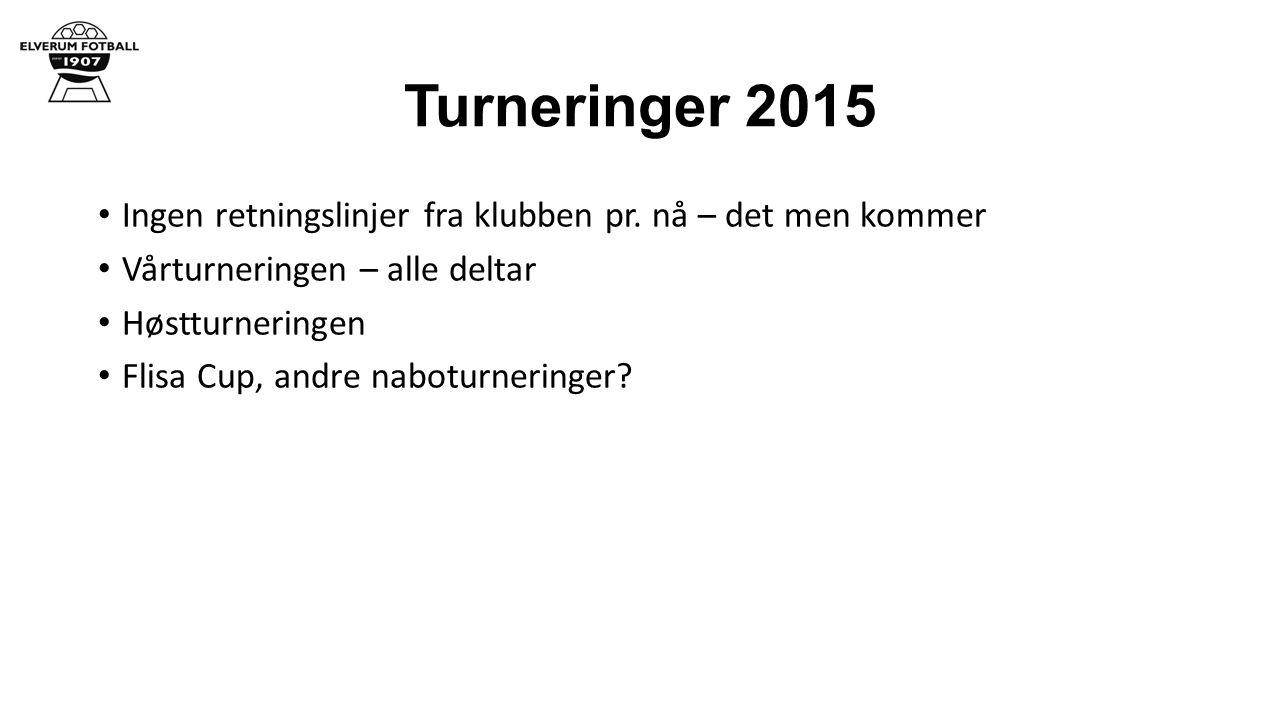 Turneringer 2015 Ingen retningslinjer fra klubben pr.