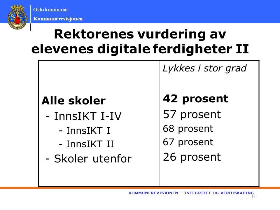 Oslo kommune Kommunerevisjonen KOMMUNEREVISJONEN - INTEGRITET OG VERDISKAPING 11 Rektorenes vurdering av elevenes digitale ferdigheter II Alle skoler - InnsIKT I-IV - InnsIKT I - InnsIKT II - Skoler utenfor Lykkes i stor grad 42 prosent 57 prosent 68 prosent 67 prosent 26 prosent