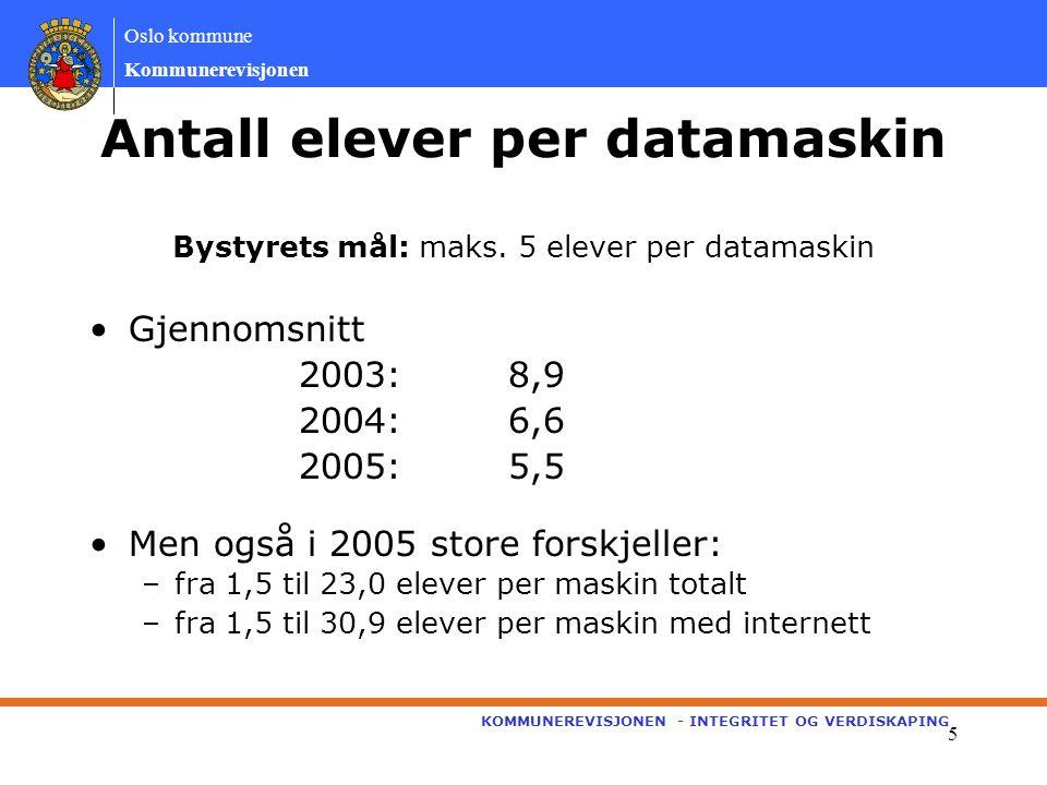 Oslo kommune Kommunerevisjonen KOMMUNEREVISJONEN - INTEGRITET OG VERDISKAPING 5 Antall elever per datamaskin Bystyrets mål: maks.