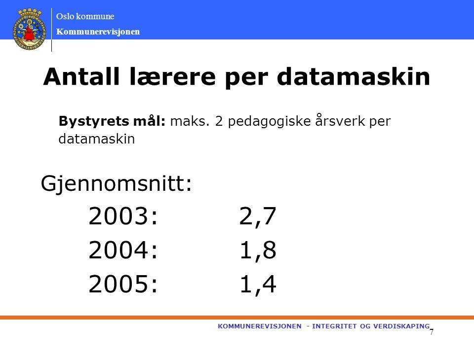 Oslo kommune Kommunerevisjonen KOMMUNEREVISJONEN - INTEGRITET OG VERDISKAPING 7 Antall lærere per datamaskin Bystyrets mål: maks.