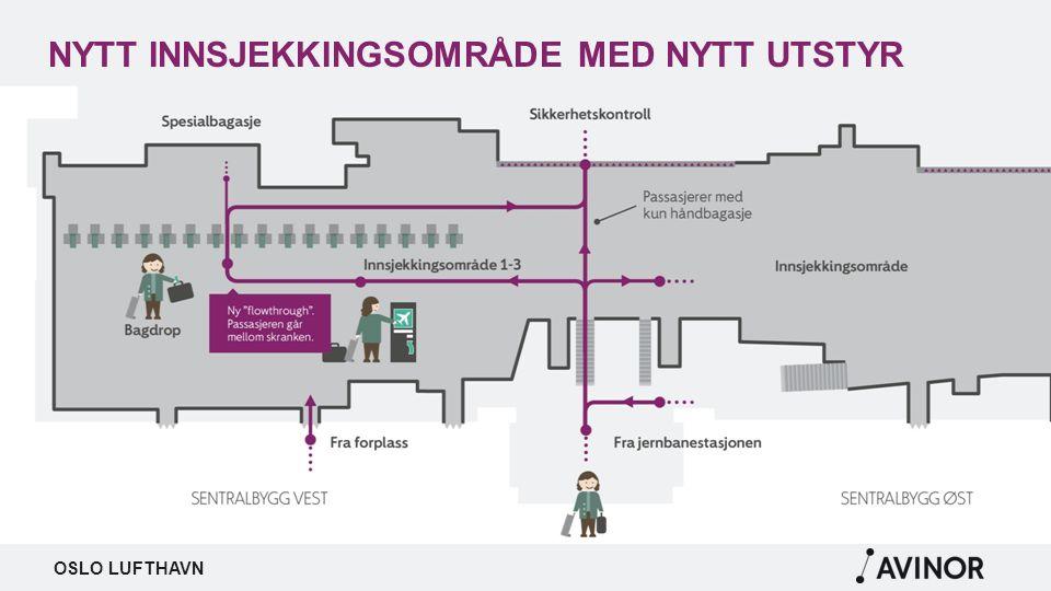 OSLO LUFTHAVN NYTT INNSJEKKINGSOMRÅDE MED NYTT UTSTYR