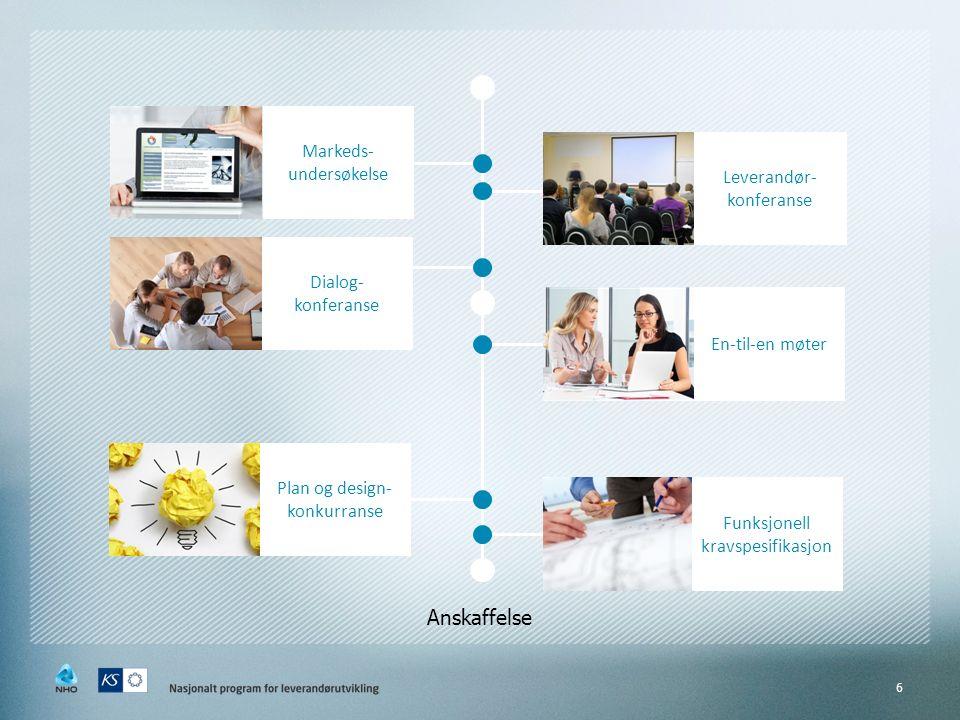 6 Markeds- undersøkelse Leverandør- konferanse En-til-en møter Dialog- konferanse Plan og design- konkurranse Funksjonell kravspesifikasjon Anskaffelse