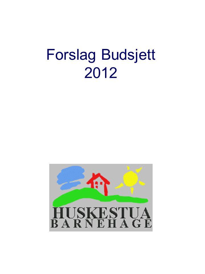Budsjett for 2012 Bakgrunn for foreslått budsjett: –Foreldrekontingenten er kr.
