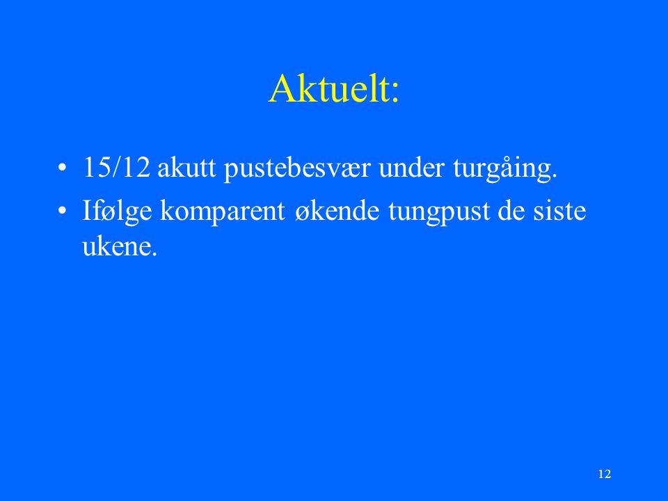12 Aktuelt: 15/12 akutt pustebesvær under turgåing.