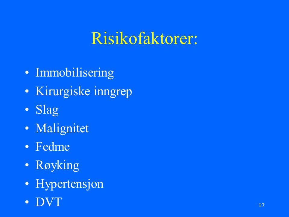 17 Risikofaktorer: Immobilisering Kirurgiske inngrep Slag Malignitet Fedme Røyking Hypertensjon DVT