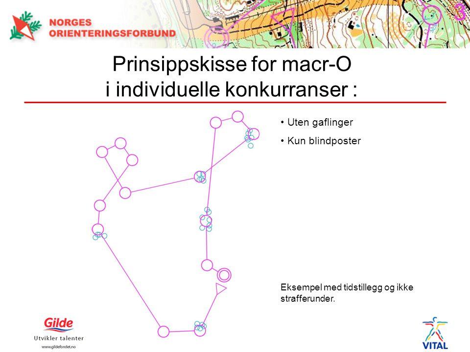 Prinsippskisse for macr-O i stafetter : Eksempel med: 3 etapper Noen av gaflingspostene er macr-O-poster.