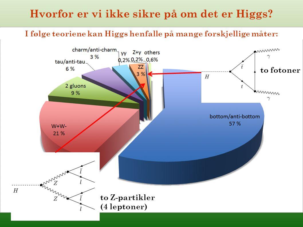 29 I følge teoriene kan Higgs henfalle på mange forskjellige måter: to Z-partikler (4 leptoner) Hvorfor er vi ikke sikre på om det er Higgs.