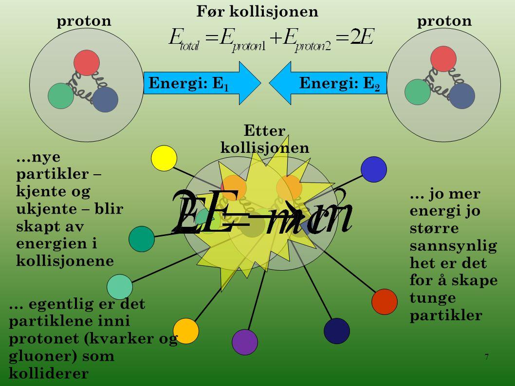 7 proton Energi: E 1 Energi: E 2 Før kollisjonen …nye partikler – kjente og ukjente – blir skapt av energien i kollisjonene … jo mer energi jo større sannsynlig het er det for å skape tunge partikler Etter kollisjonen … egentlig er det partiklene inni protonet (kvarker og gluoner) som kolliderer