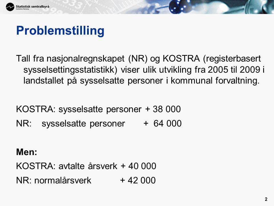 2 Problemstilling Tall fra nasjonalregnskapet (NR) og KOSTRA (registerbasert sysselsettingsstatistikk) viser ulik utvikling fra 2005 til 2009 i landstallet på sysselsatte personer i kommunal forvaltning.