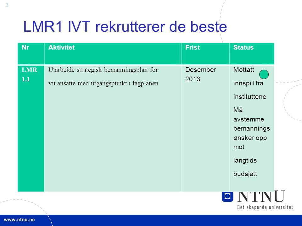 3 LMR1 IVT rekrutterer de beste NrAktivitetFrist Status LMR 1.1 Utarbeide strategisk bemanningsplan for vit.ansatte med utgangspunkt i fagplanen Desember 2013 Mottatt innspill fra instituttene Må avstemme bemannings ønsker opp mot langtids budsjett