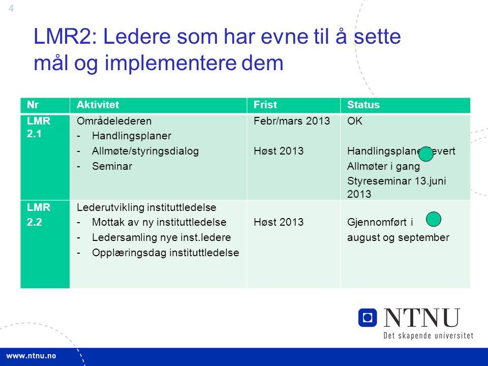 4 LMR2: Ledere som har evne til å sette mål og implementere dem NrAktivitetFristStatus LMR 2.1 Områdelederen -Handlingsplaner -Allmøte/styringsdialog