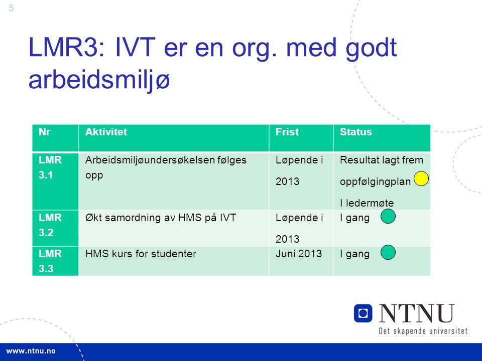 5 LMR3: IVT er en org. med godt arbeidsmiljø NrAktivitetFristStatus LMR 3.1 Arbeidsmiljøundersøkelsen følges opp Løpende i 2013 Resultat lagt frem opp