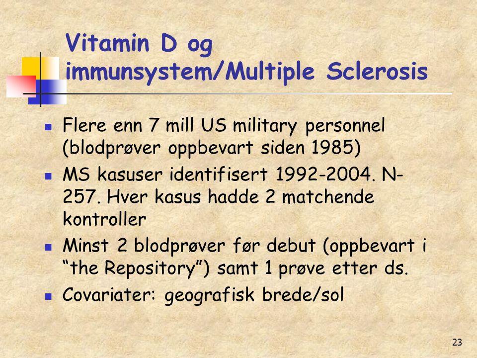 23 Vitamin D og immunsystem/Multiple Sclerosis Flere enn 7 mill US military personnel (blodprøver oppbevart siden 1985) MS kasuser identifisert 1992-2004.