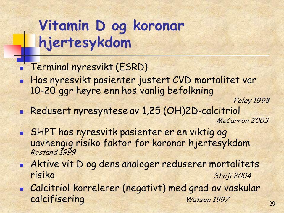 29 Vitamin D og koronar hjertesykdom Terminal nyresvikt (ESRD) Hos nyresvikt pasienter justert CVD mortalitet var 10-20 ggr høyre enn hos vanlig befolkning Foley 1998 Redusert nyresyntese av 1,25 (OH)2D-calcitriol McCarron 2003 SHPT hos nyresvitk pasienter er en viktig og uavhengig risiko faktor for koronar hjertesykdom Rostand 1999 Aktive vit D og dens analoger reduserer mortalitets risiko Shoji 2004 Calcitriol korrelerer (negativt) med grad av vaskular calcifisering Watson 1997
