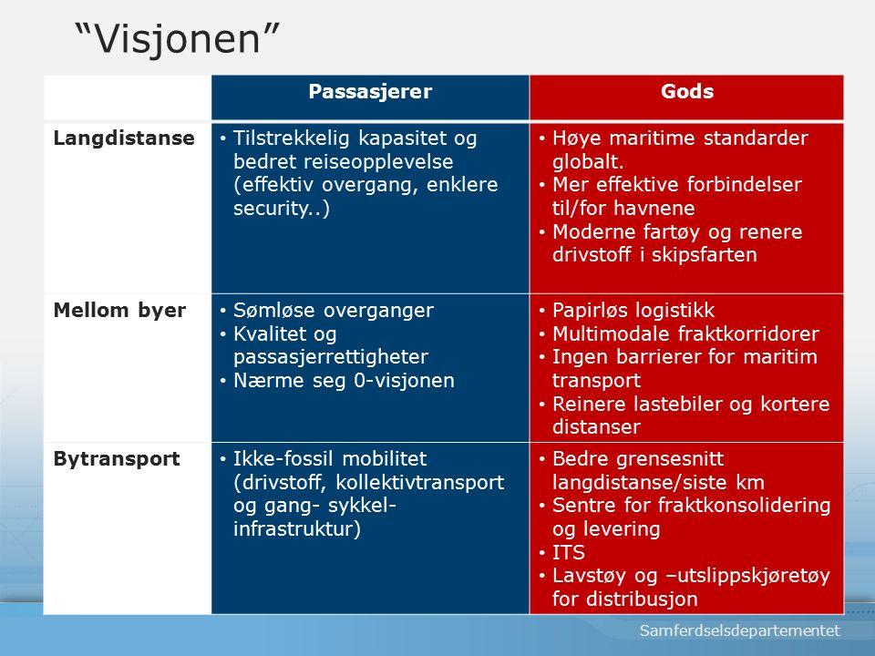Samferdselsdepartementet Visjonen PassasjererGods Langdistanse Tilstrekkelig kapasitet og bedret reiseopplevelse (effektiv overgang, enklere security..) Høye maritime standarder globalt.