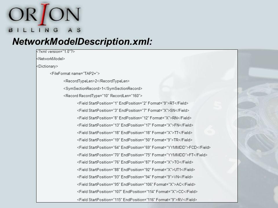 NetworkModelDescription.xml: 2 1 RT SN RN FN TT TR FCD FT TO UT1 VN AC CC RV