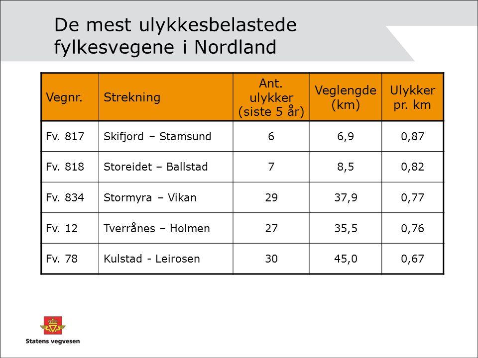 De mest ulykkesbelastede fylkesvegene i Nordland Vegnr.Strekning Ant.