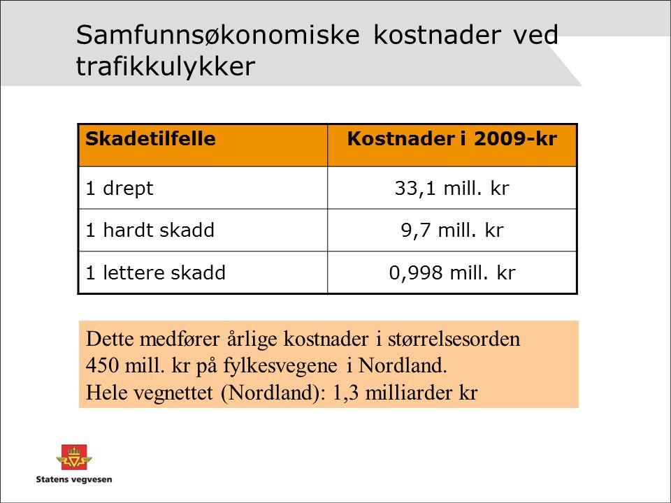 Samfunnsøkonomiske kostnader ved trafikkulykker SkadetilfelleKostnader i 2009-kr 1 drept33,1 mill.