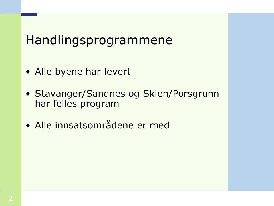 2 Handlingsprogrammene Alle byene har levert Stavanger/Sandnes og Skien/Porsgrunn har felles program Alle innsatsområdene er med